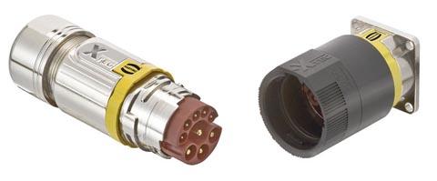 Conectores circulares compactos
