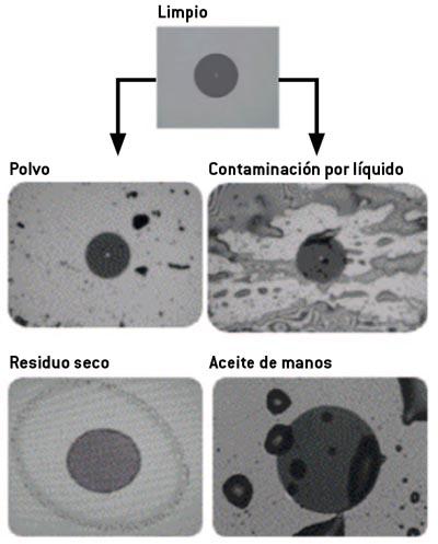 Extremo de conector limpio frente a diferentes tipos de contaminantes
