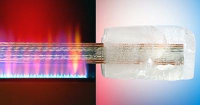 Cables planos para aplicaciones en equipos criogénicos