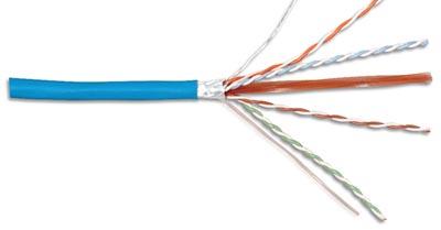 Cables de Categoría 6A y 7A apantallados