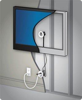 Kit para ocultar cables de televisión