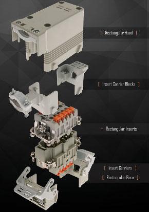 Conectores rectangulares multipolo