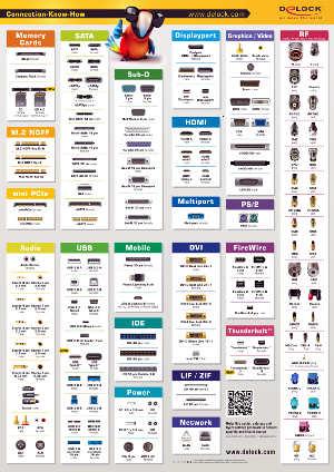 Guía de Conectores 2016