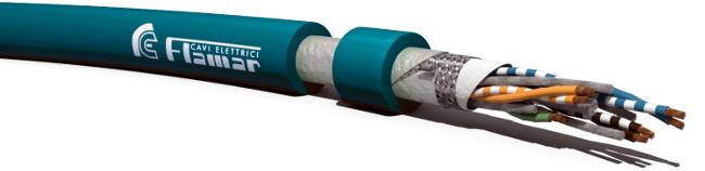 Cables revestidos estándar