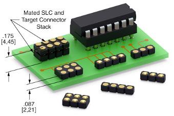 Conectores spring-loaded de bajo perfil