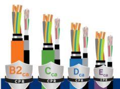 Cables bajo normativa CPR