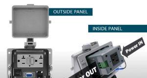 Conectores de interfaz de panel