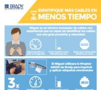Identifique más cables en menos tiempo