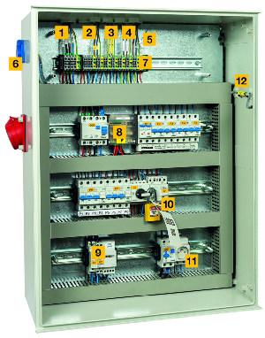 Identificación completa de paneles eléctricos
