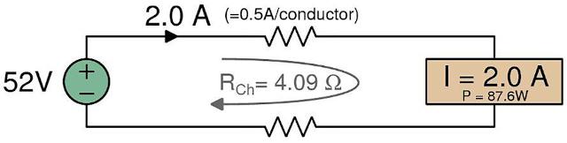 Figura 4. El canal es un cable de par trenzado sin blindaje (UTP) 24 AWG y la carga es constante de 2,0A. (Imagen cortesía de la Referencia 2).