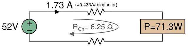 Figura 2. Un canal en el peor de los casos con6,25 ohmios cuya carga tiene una potencia constante de 71,3W (Clase 8). La corriente nominal más alta que puede circular en un sistema compatible es de 1,73A o 0,433A por conductor. (Imagen cortesía de la   Referencia 2).