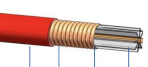 "Cable RF plenum de 1/2"" para redes DAS"
