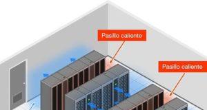 Refrigeración en los centros de datos